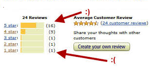 what is effect of reviews on kindle books sales rank image