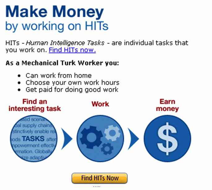 make money online from Amazon Mechanical Turk