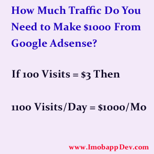 How Much Traffic Do You Need to Make $1000/Month From Google Adsense